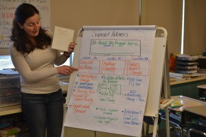 Lyndsey Lange teaching a Writer's Workshop lesson.